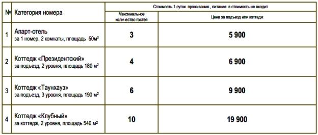 Цены санаторий Сибирь в Тюмени